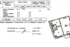 Нежинская-улица-13-планировка-однокомнатной-квартиры-2а
