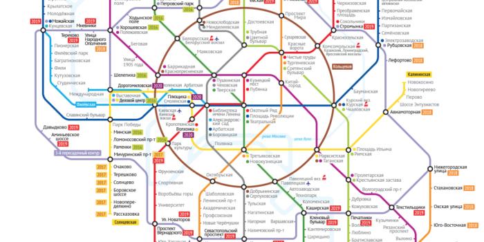 Перспективная схема метро 2020